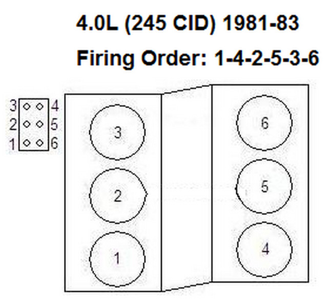ford f150 coil pack diagram 2002 ford taurus ignition coil pack subaru ignition  coil pack wiring