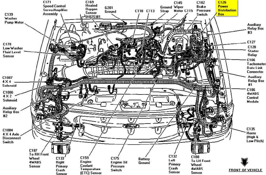 1996 ford f150 fuse layout