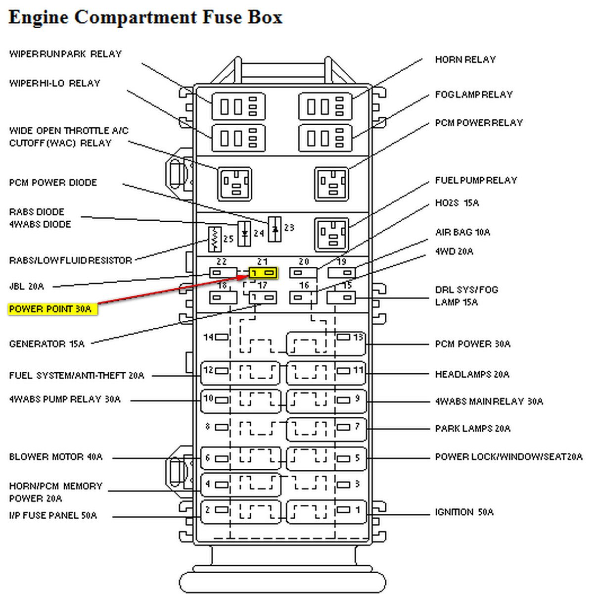 97 f150 fuse box manual 97 wiring diagrams