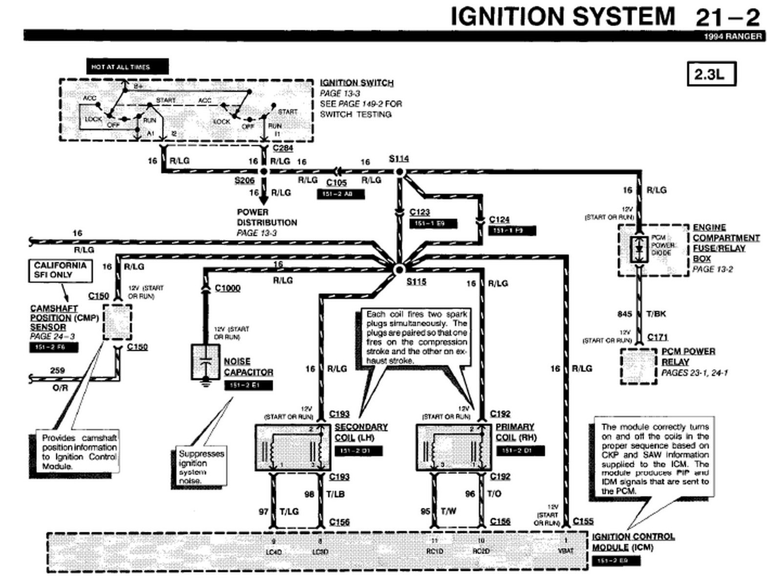 2010 04 16_204643_94_Ranger_Ignition_system_wiring_diagram2 2015 ford explorer wiring diagram 2015 ford explorer body \u2022 wiring 96 ford explorer wiring diagram at bayanpartner.co