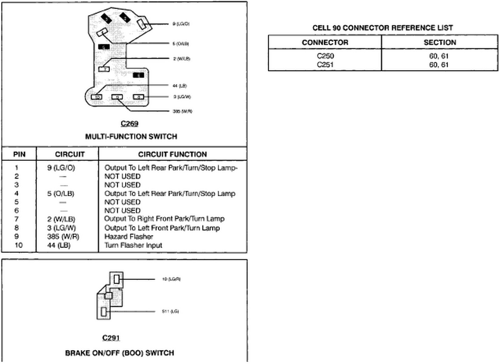 fuse box diagram likewise ford aerostar wiring diagram on 94 rh vagabondtraveller co