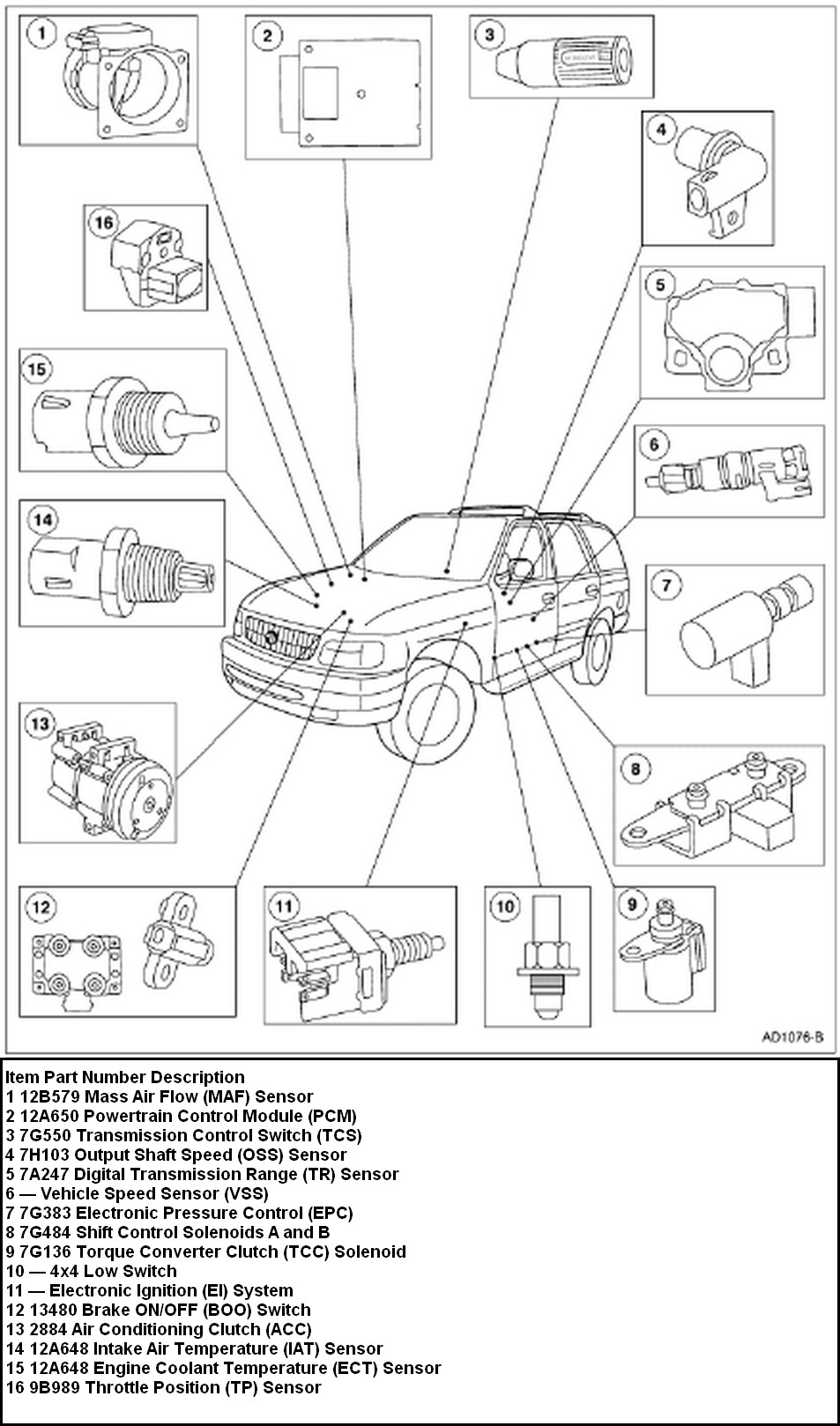 3 8 Buick Engine Diagram Oil Pump further Buick Transmission Diagram together with Buick Transmission Diagram also Free Download Eaton Fuller 10 Speed Transmission Service Manual moreover ShowAssembly. on 1997 buick lesabre engine mount diagram