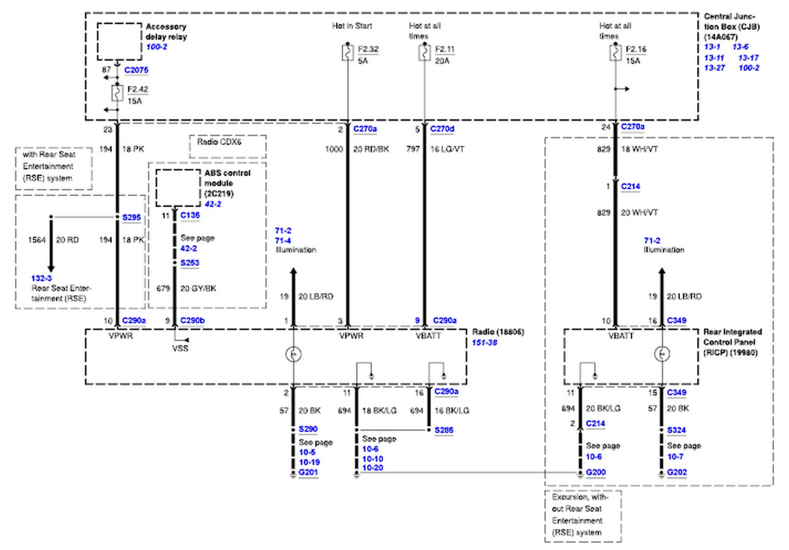 wire harness test systems wire get free image about wiring diagram