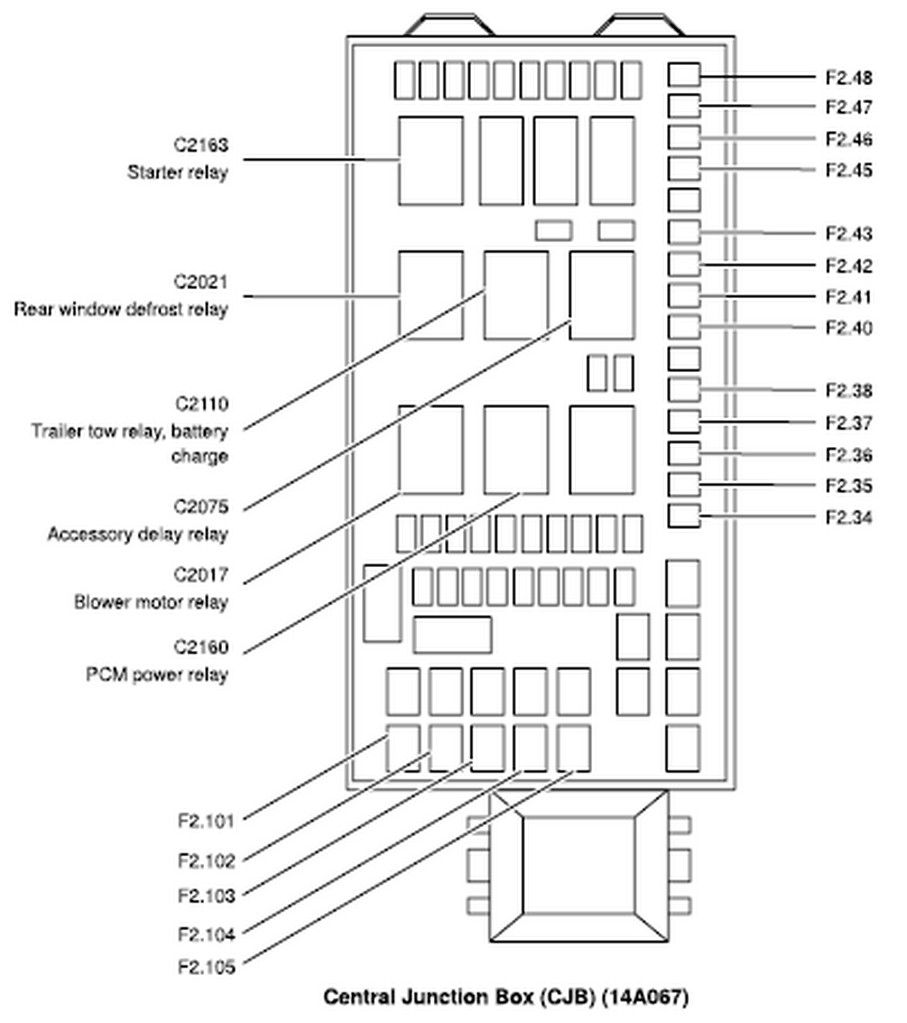 disemble 2003 ford f250 fuse box  ford  auto wiring diagram