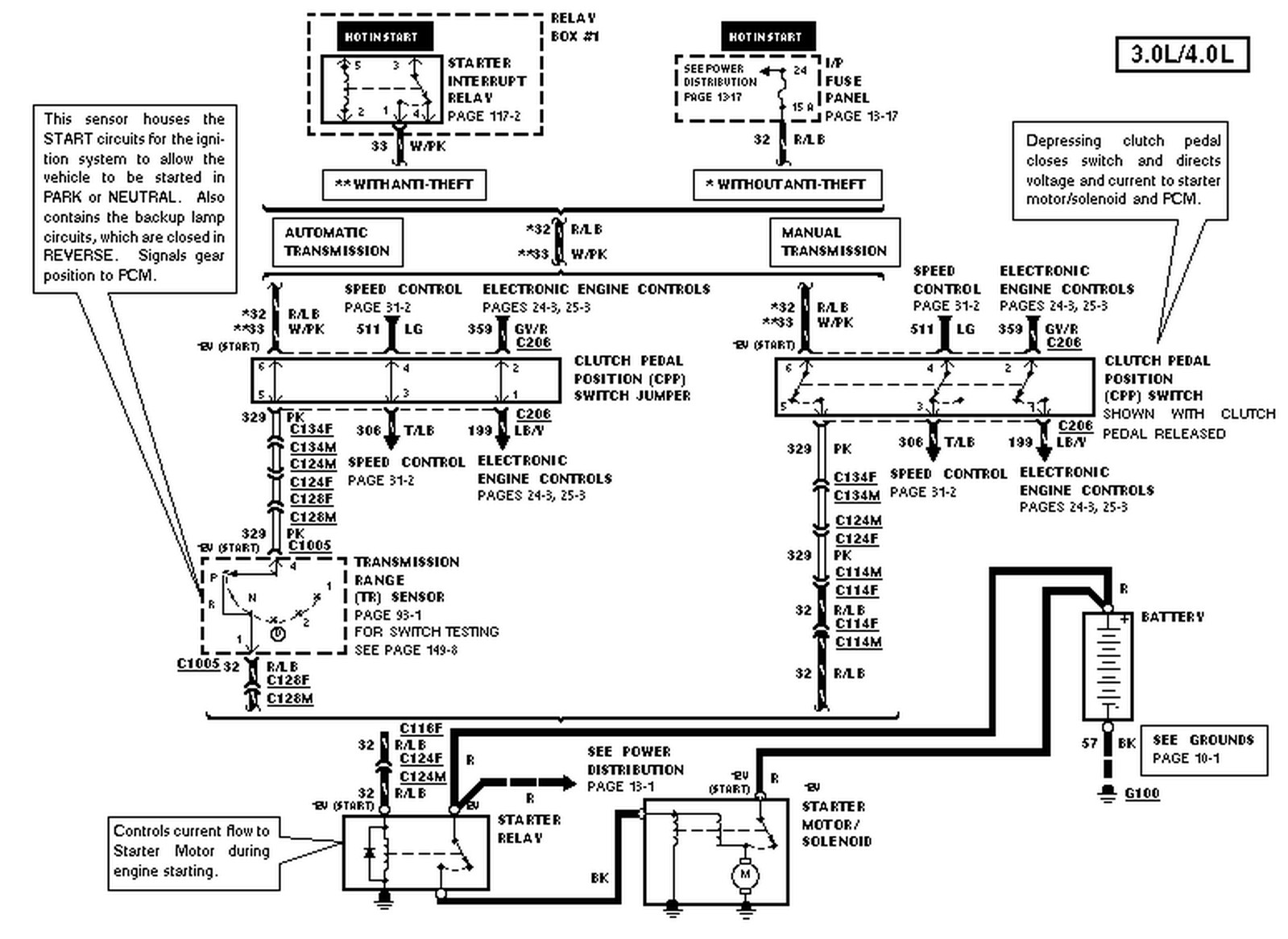 similiar 1995 ford explorer engine diagram keywords ford explorer engine diagram 1995 ford ranger engine diagram 1991 ford · besides 1995 ford explorer starter wiring