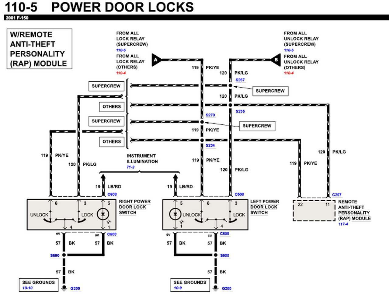 2010 F150 Wiring Diagram : Ford explorer window wiring diagram free