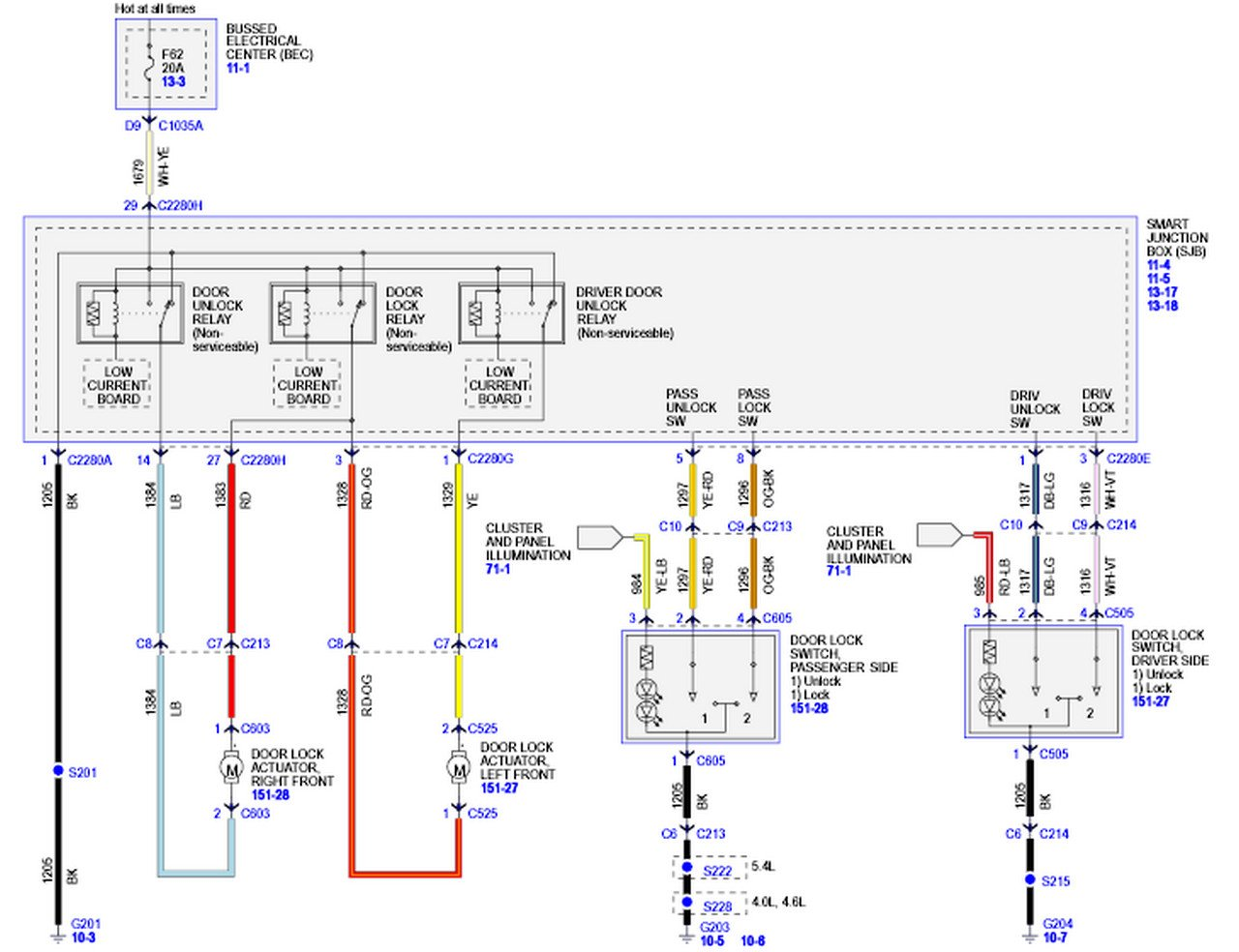 power door locks wiring diagram schematics and wiring diagrams gt 121 installation