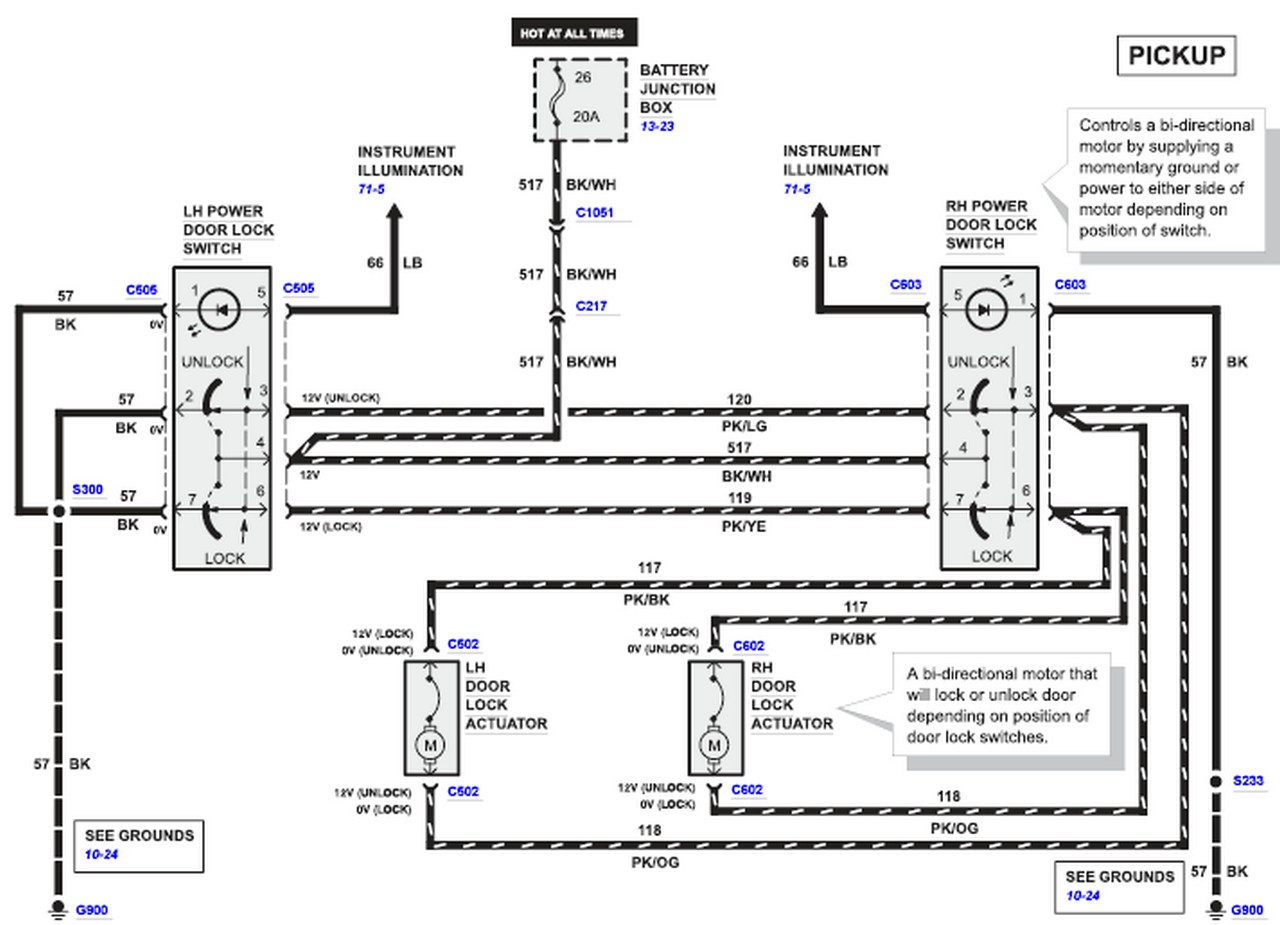 1996 F150 Door Lock Wiring Diagram Data Schema F250 7 3 96 Ford F 350 Keyless Entry Get Free Egr
