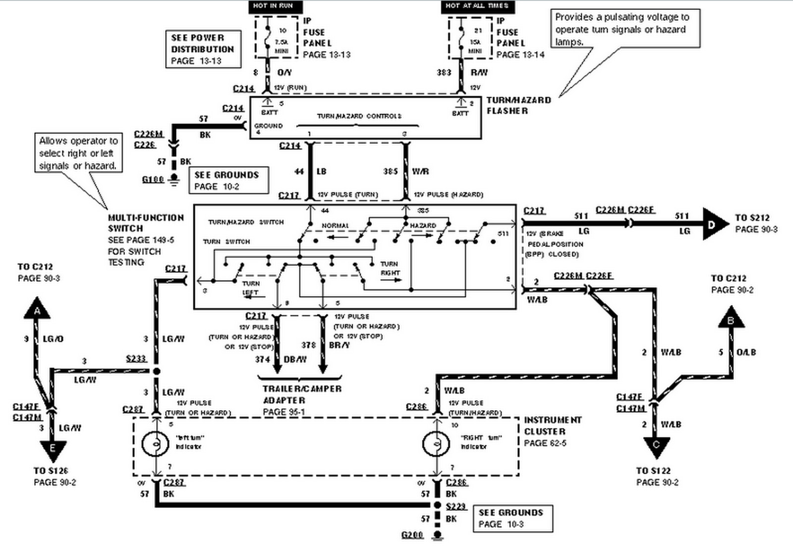 radio wiring diagram 1997 ford explorer eddie i just purchased a 1998 ford explorer ,ihave a problem with the turn signal for the passenger ... alarm wiring diagram 1998 ford explorer 1998