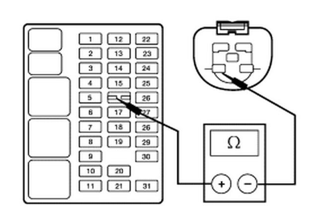 2010 f150 fuse panel html