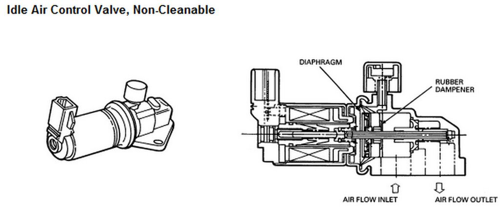 where is bank 1 sensor 1 located on a 2013 ford explorer