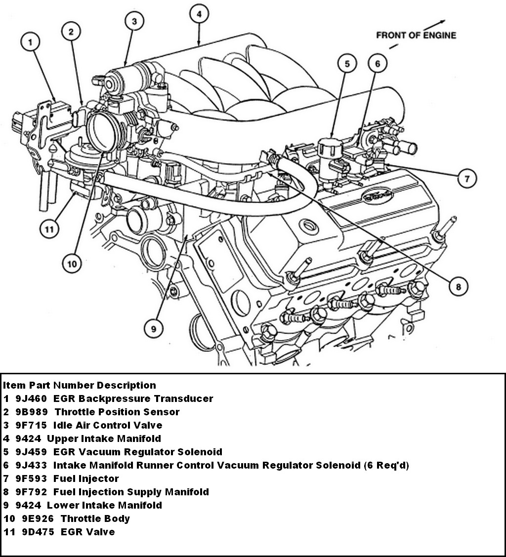 similiar 2000 windstar 3 8 engine diagram keywords 2002 ford windstar cooling system parts diagram additionally fuel 2000