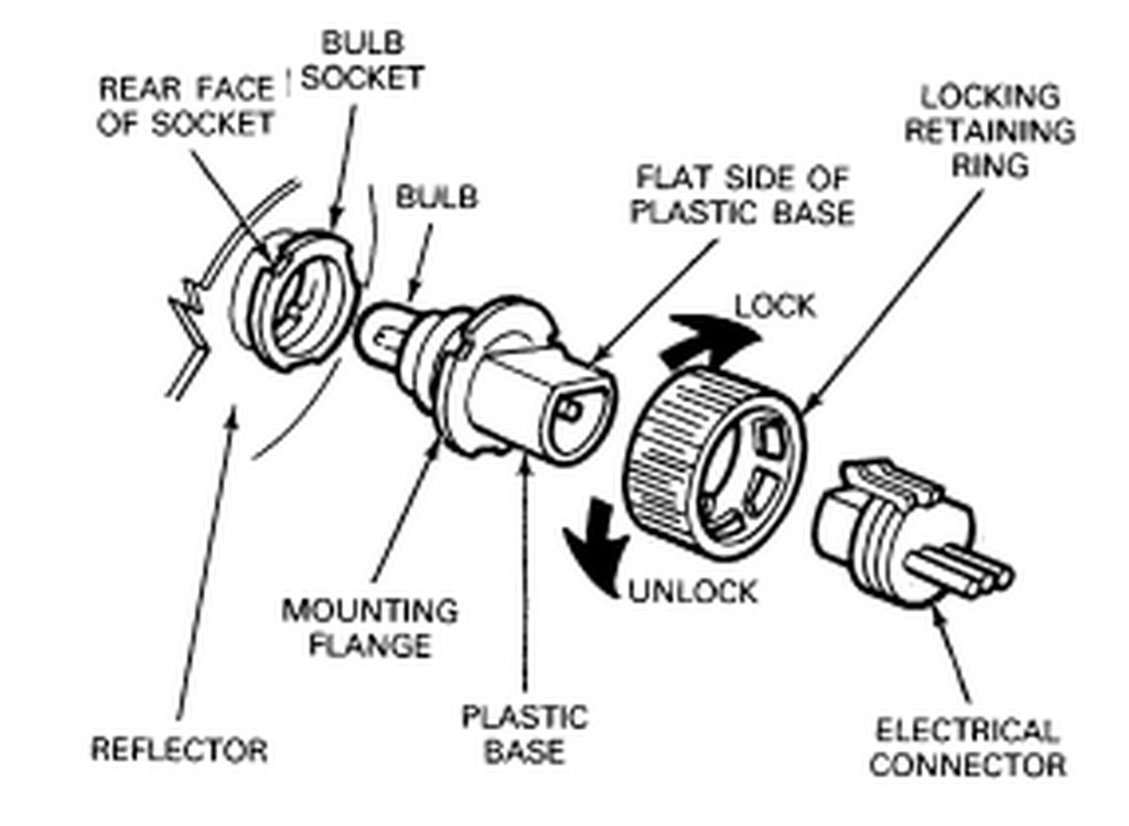 how do i change the lamps in my 93 f150