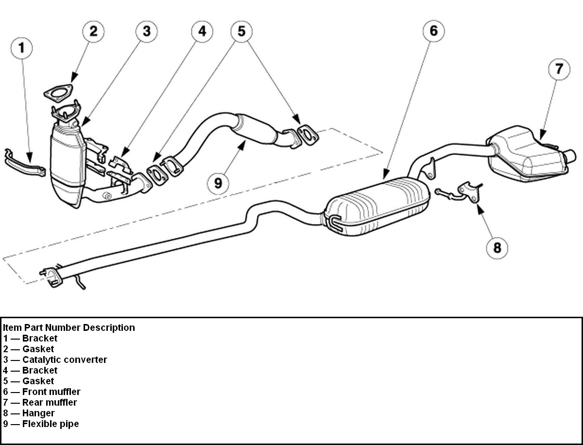02 ford explorer cooling system diagram  02  free engine