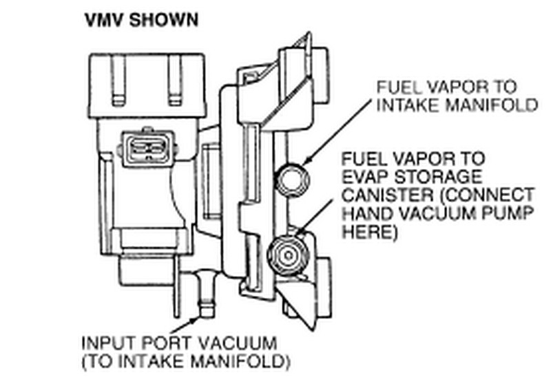What Are The Symptoms Of A Bad Vapor Canister Purge Valve