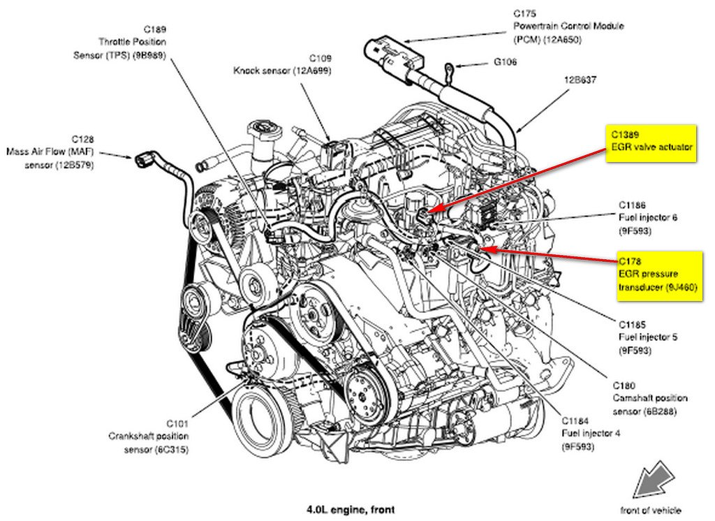 Showthread on ford ranger tachometer wiring diagram