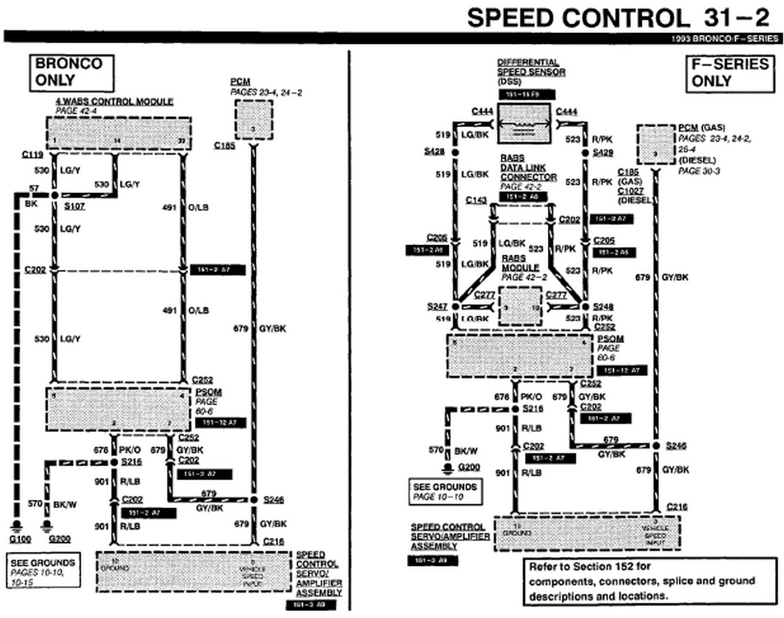 Diagnosing Cruise Control On A 93 Ford Pickup
