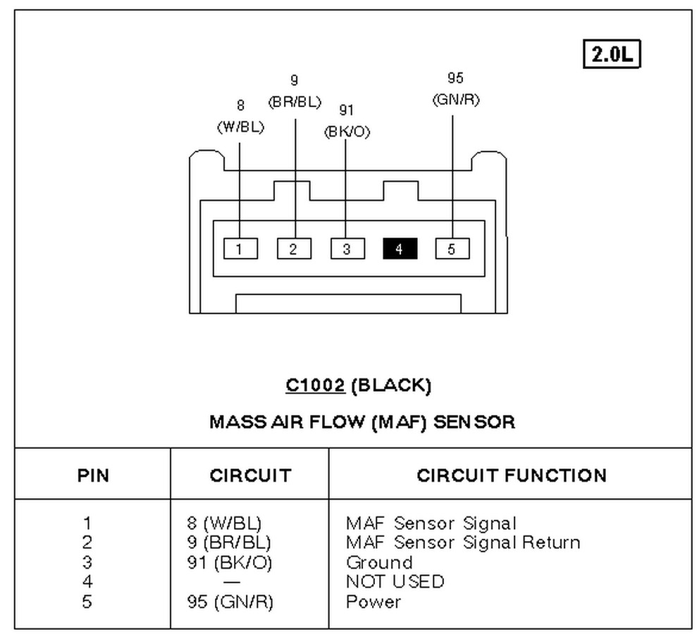 1 8t iat sensor wiring diagram i need to find the maf sensor signal wire (usually 1 to 5 ... 1 8t fan switch wiring diagram