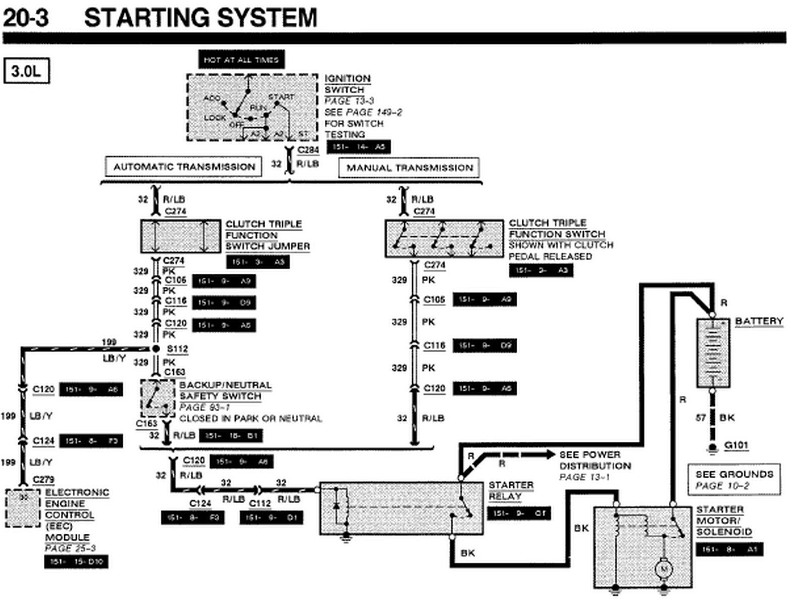 ford focus wiring diagram starting system