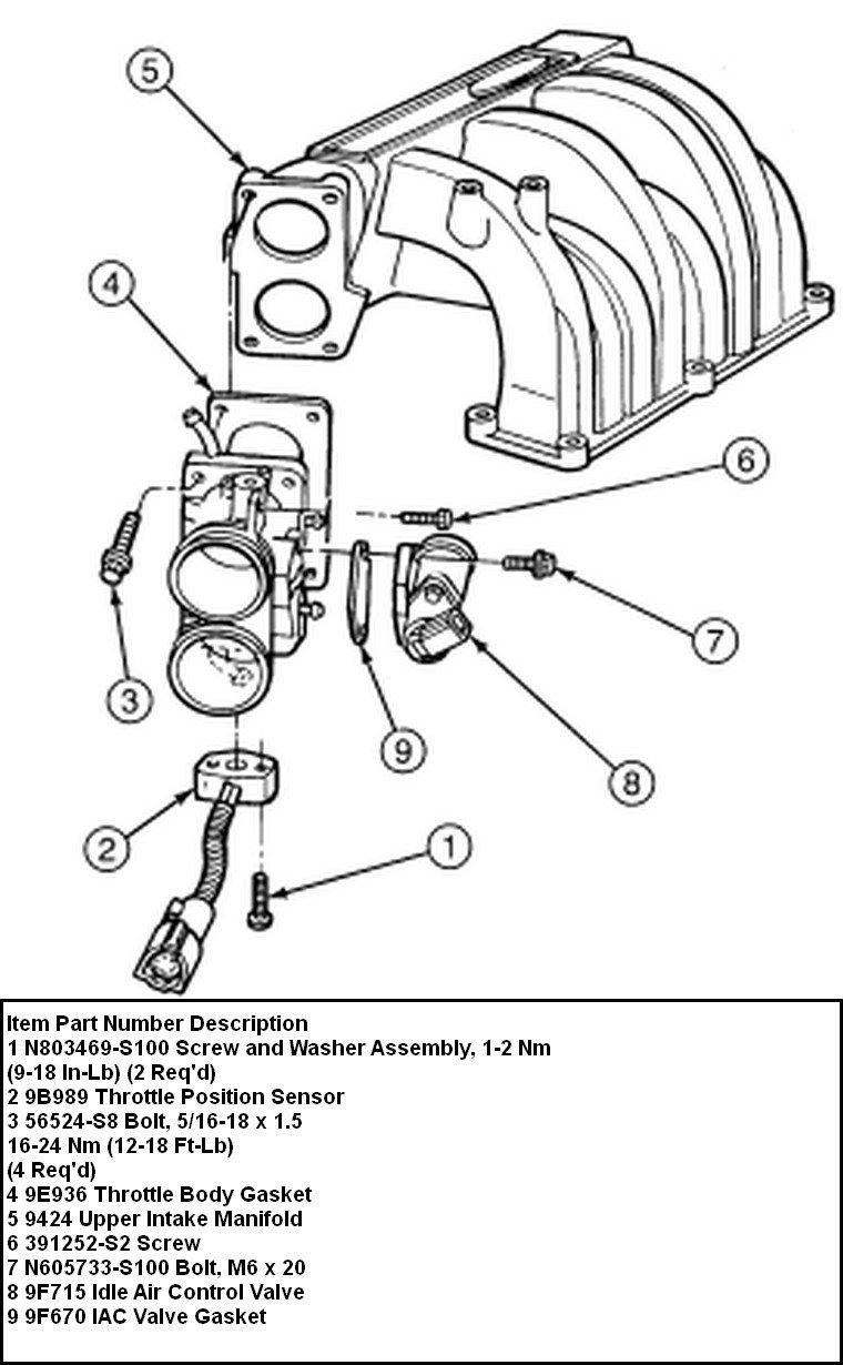 1992 ford f 250 abs wiring diagram