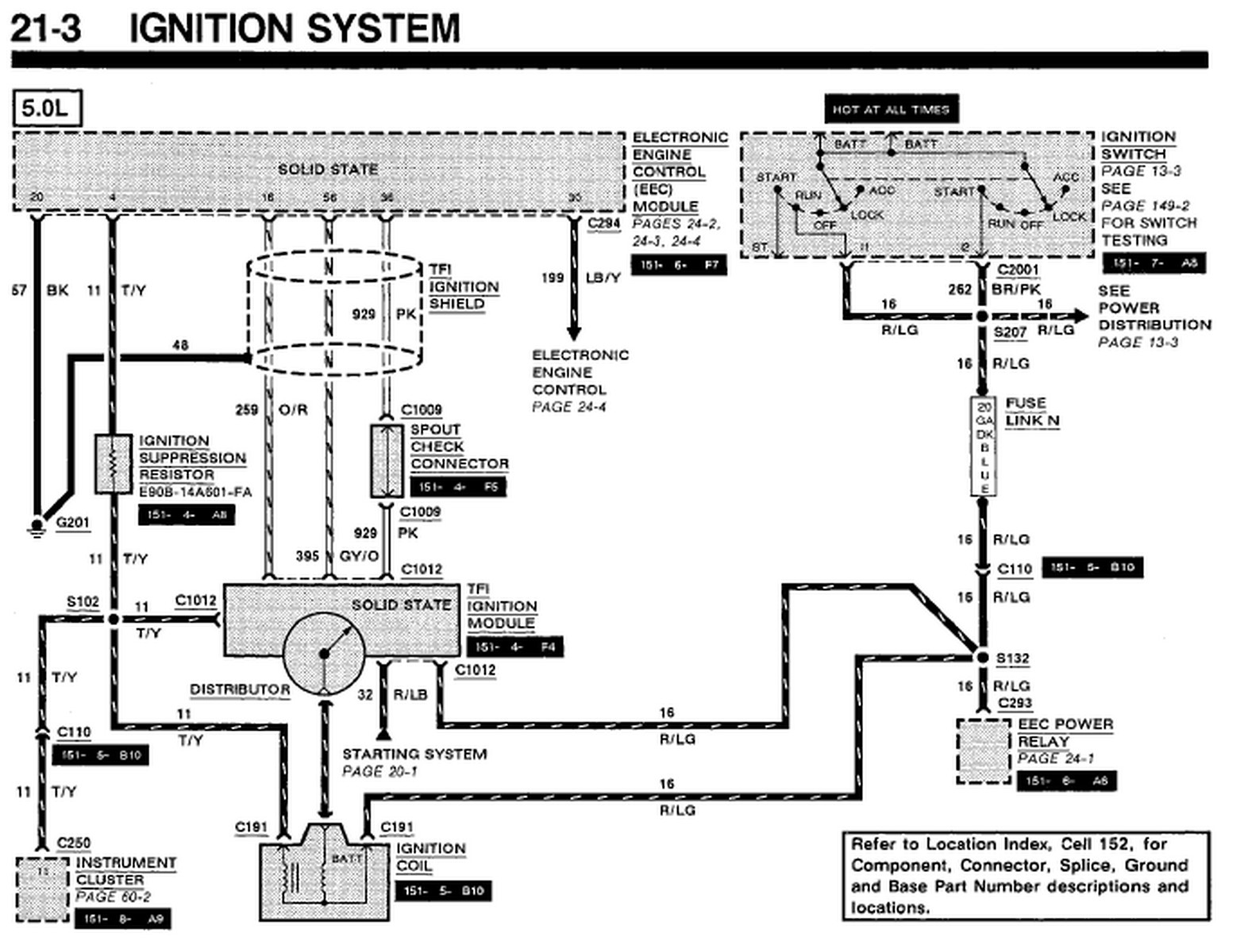 93 ignition switch wiring diagram 93 get free image about wiring diagram