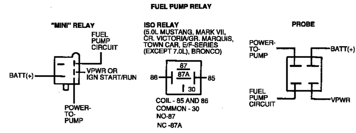 similiar 1990 ford f 150 fuel pump relay location keywords wiring diagram also 1990 ford f 150 fuel pump relay location on 1988
