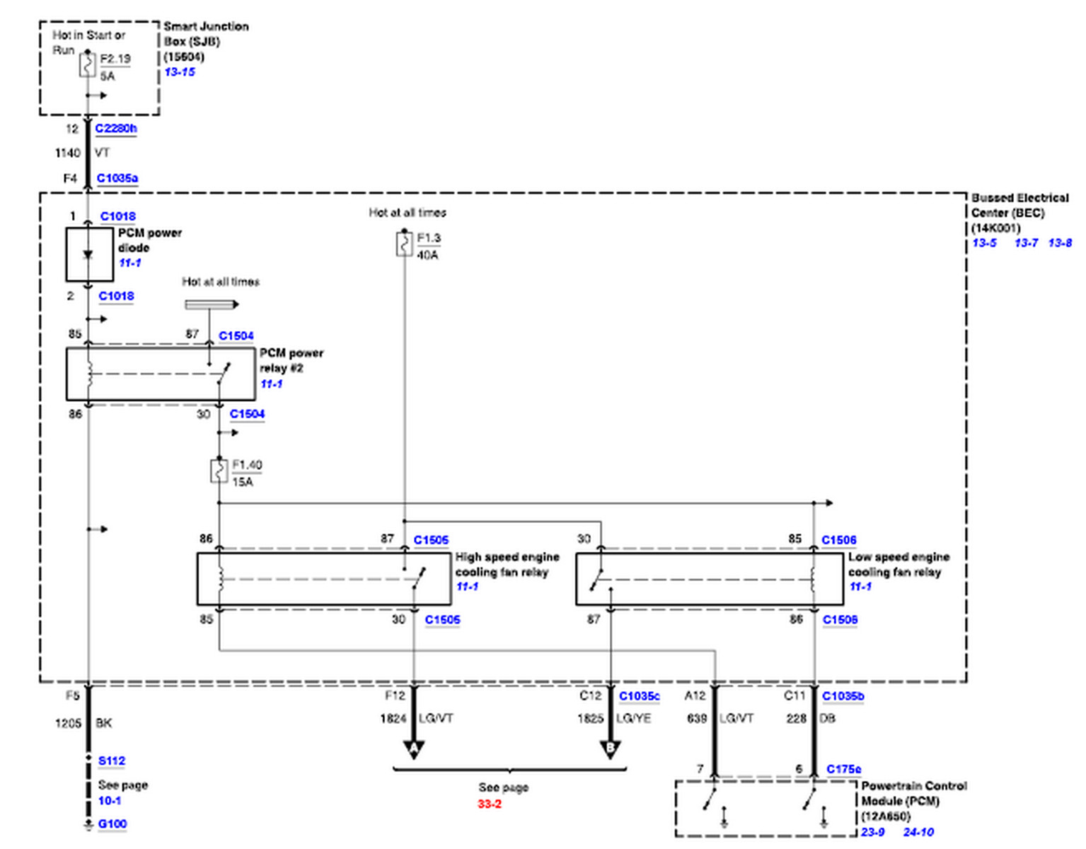 similiar cooling fan wiring diagram keywords ignition switch wiring diagram on electric cooling fan wiring diagram