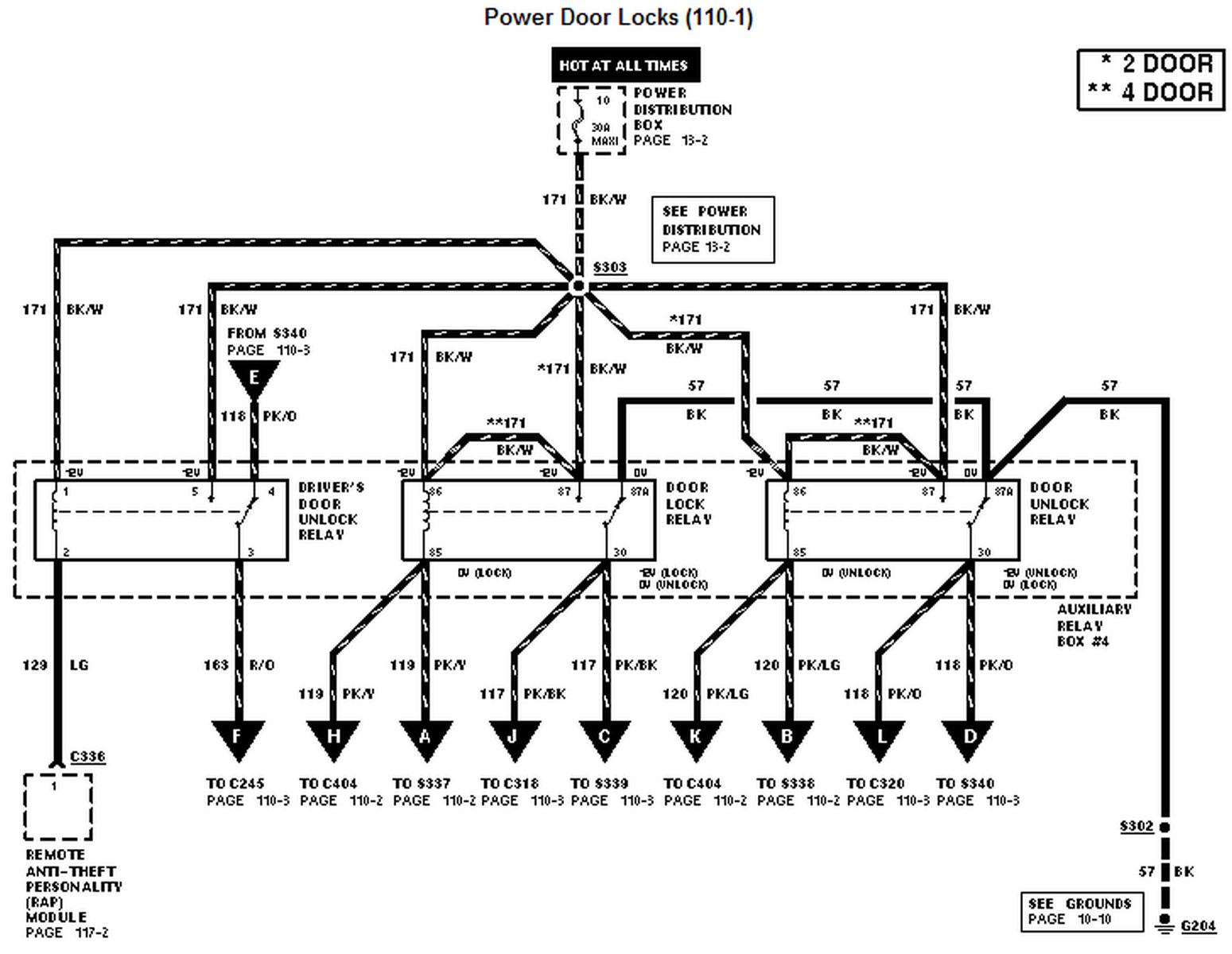 radio wiring diagram for 1997 subaru impreza radio discover your 97 ford f 150 door lock wiring diagram