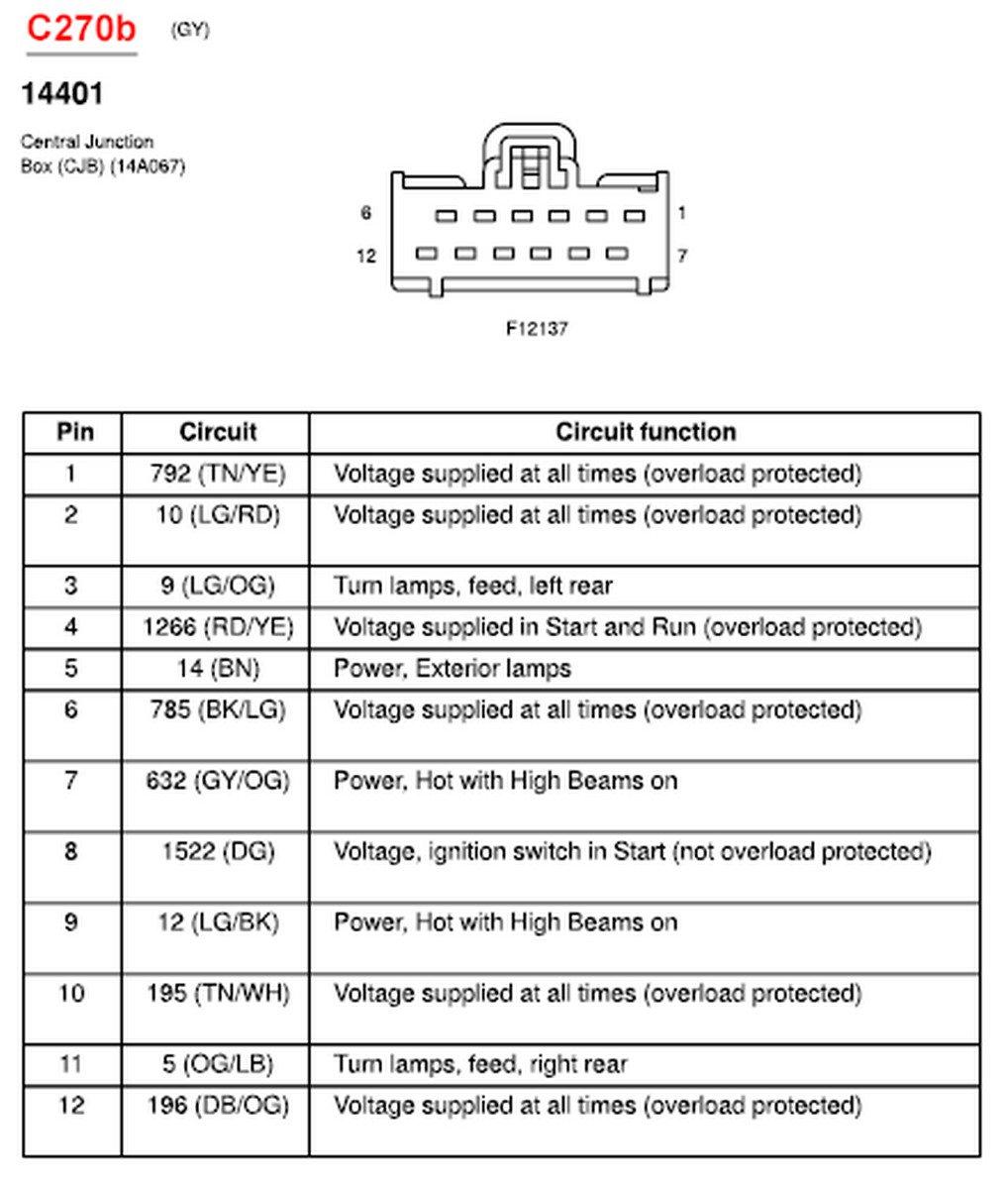 f450 engine compartment diagram karmann ghia engine compartment diagram