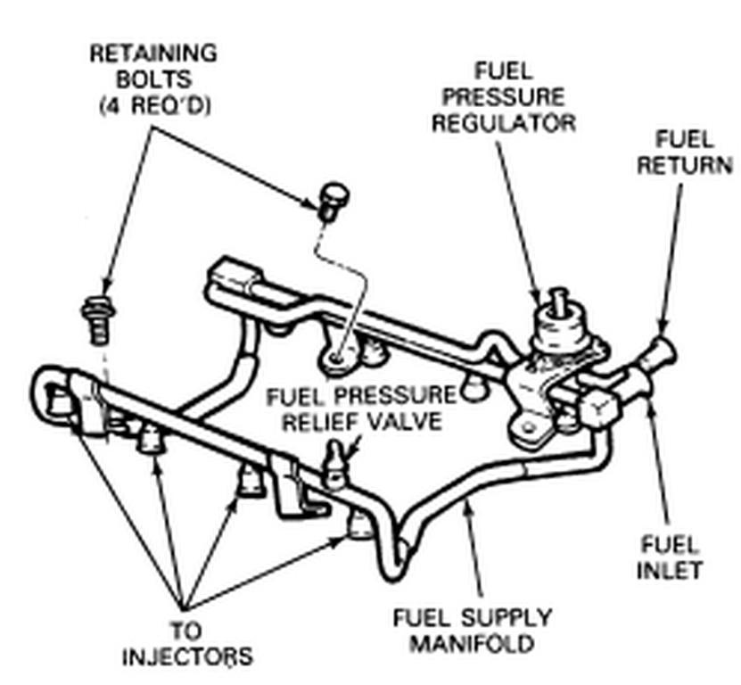 1988 ford f150 fuel regulator