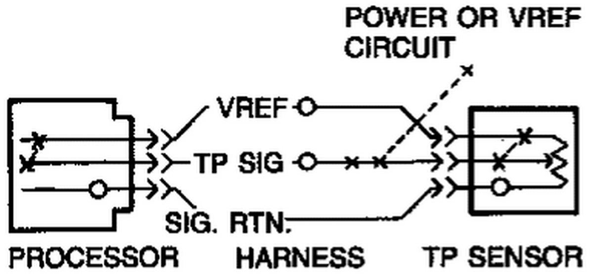 i have a 1987 mustang 5 0 showing error code 63  tp circuit fault below minimum voltage  do i