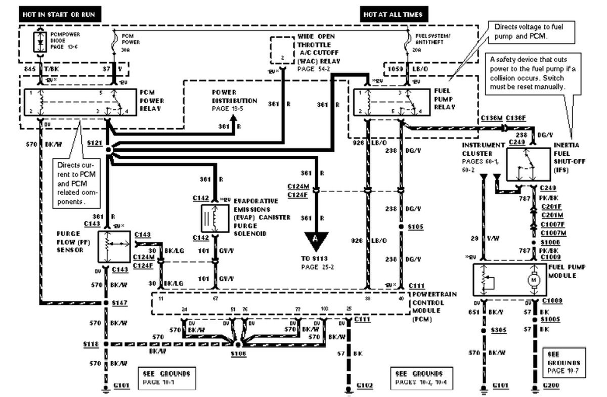 6 0 powerstroke wiring diagram 1997 ford f250 4 6 fuse diagram 1997 wiring diagrams online