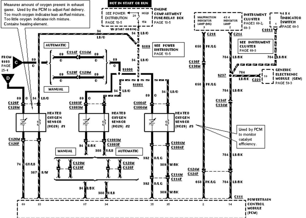Need A Wiring Harness Diagram For A 1996 Ford Ranger 4 0 4x4