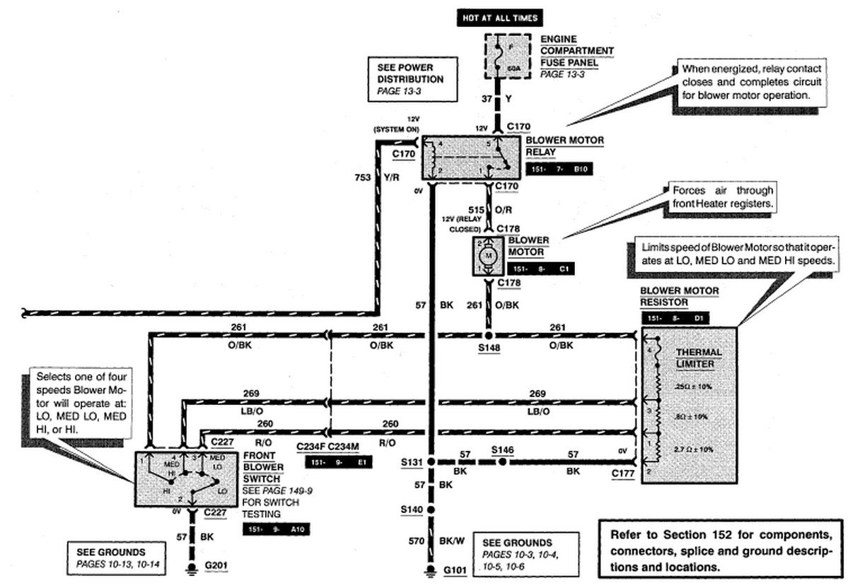 fuse and relay diagram for 2000 e350 ford van html