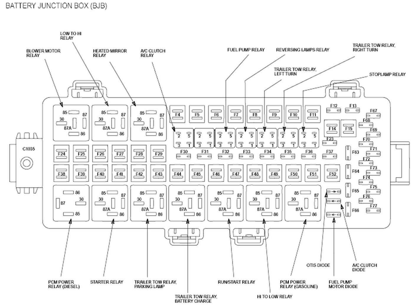 2008 ford f250 super duty fuse panel diagram www. Black Bedroom Furniture Sets. Home Design Ideas