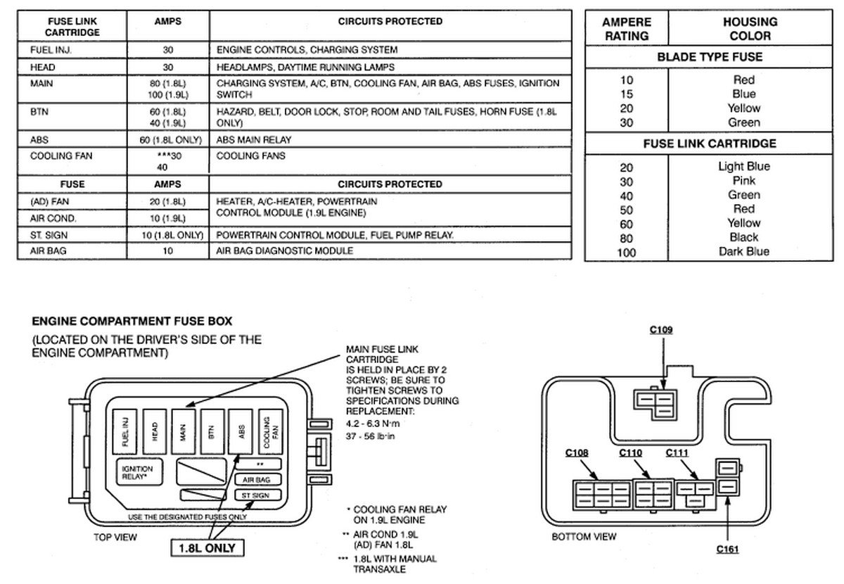 wiring diagram 2001 mercedes s430