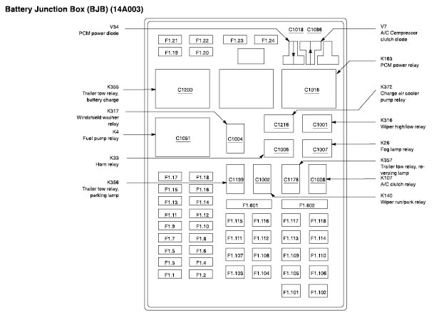 2002 ford f 150 lariat fuse box f im looking for the fuse box – Jd 4430 Fuses Diagram
