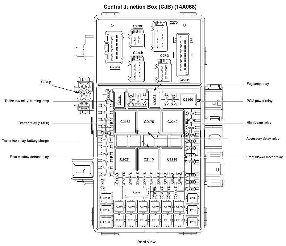 2005 lincoln navigator fuse diagram
