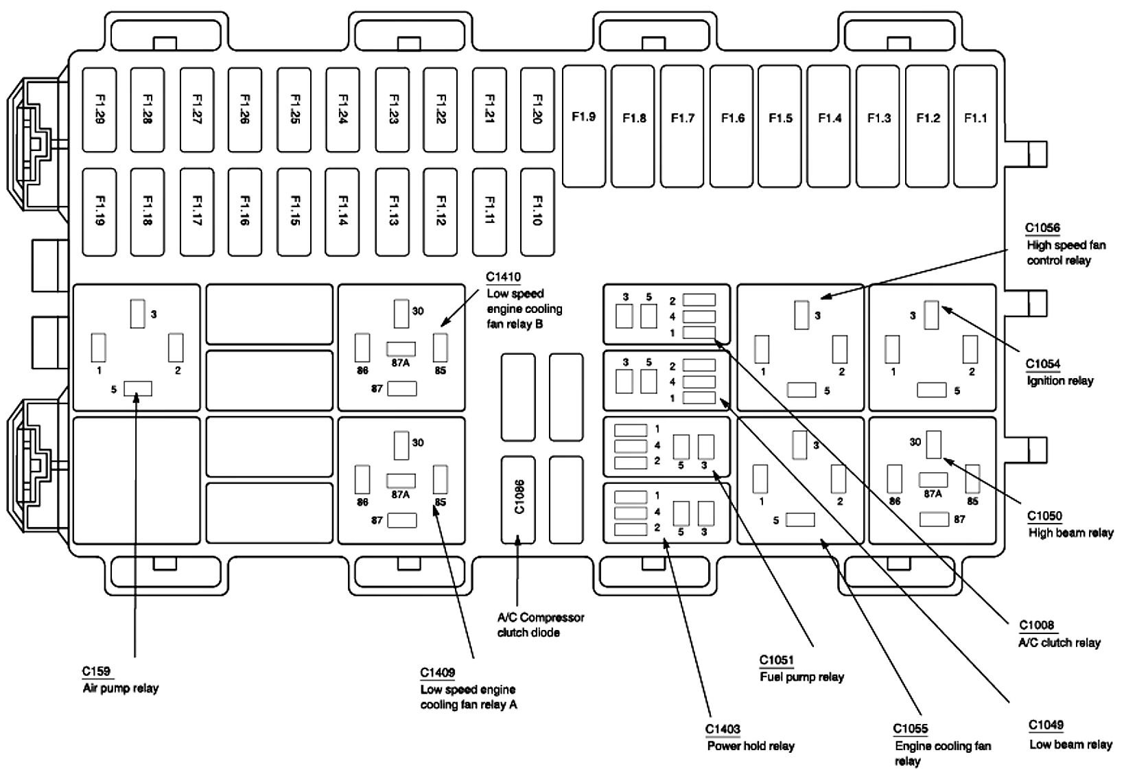 similiar 2006 ford focus fuse box diagram keywords 2006 ford focus fuse box diagram also 2003 ford focus fuse box diagram