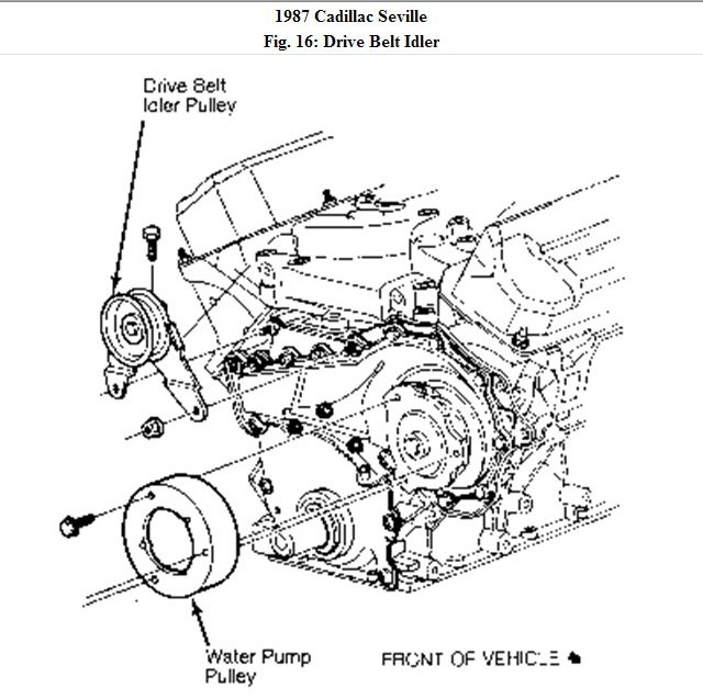 Service Manual [How To Replace Tensioner Pulley 2002