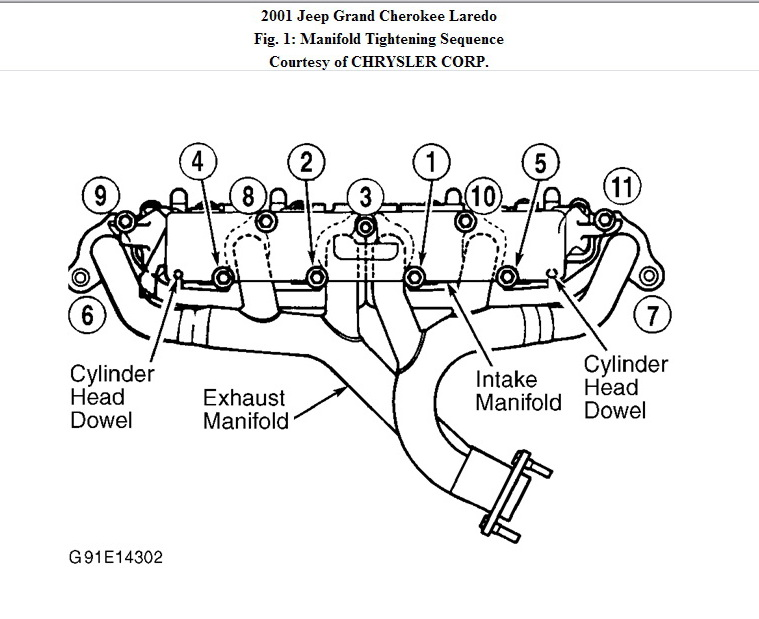 2001 Jeep Grand Cherokee Laredo  Step Diagram    Cylinder  Head Gasket