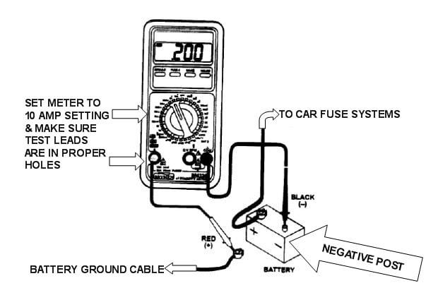 Honda Crv Battery The battery twice, new alternator, new starter, but the ...