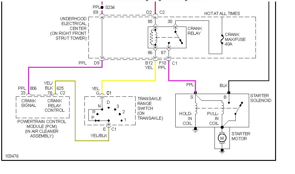 1998 olds intrigue fuse box diagram olds 88 fuse box diagram i have a 1998 oldsmobile intrigue. sometimes the starter ...