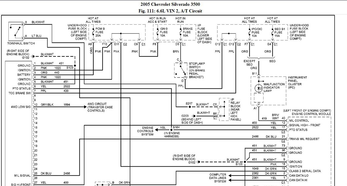 Do Tou Have Wring Diagrams For 2005 Chevy 3500