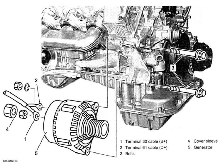 service manual how to remove alternator from a 2002. Black Bedroom Furniture Sets. Home Design Ideas