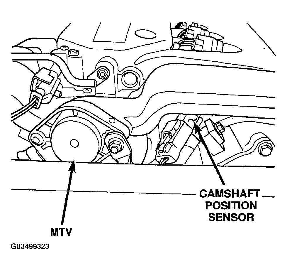 Pontiac Grand Am 2000 Fuse Box Diagram likewise Showthread php furthermore P 0900c152801ce374 further Discussion D182 ds571008 likewise P 0996b43f802d6604. on chrysler pacifica diagram