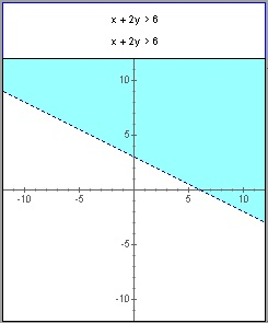 3X 2Y 6 and X Y 2 Graph - Bing images