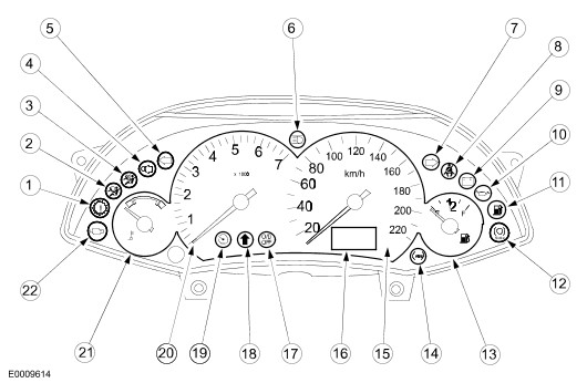 2010 10 17_172535_00_focus_instrument_cluster ford focus dashboard warning lights symbols on wiring diagram for ford focus mk1