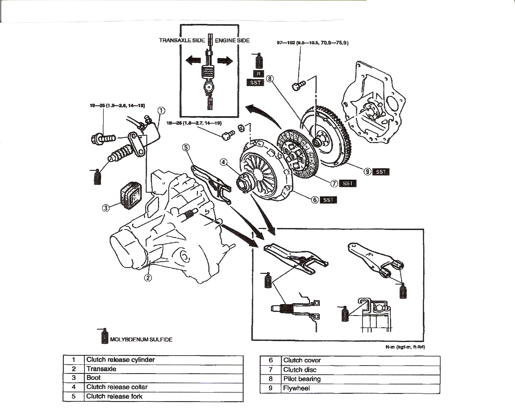 ford 6 sd manual transmission