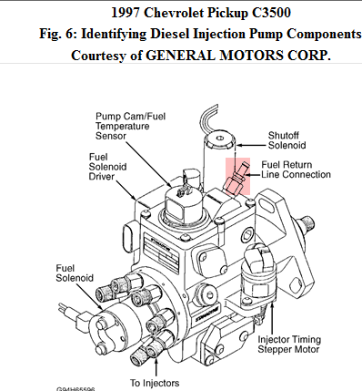 Fuse Box Manual For 2010 F 150 Ford Truck furthermore F150 Front Axle Diagram additionally 2001 Honda Accord Fuse Box Layout together with Toyota Corolla 1998 Engine Diagram additionally 460 7 5 1994 Ford Engine Diagram. on 92 ford f 150 fuse box diagram